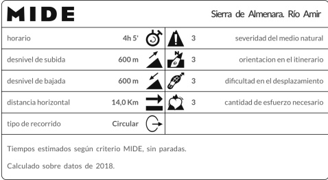 mide almenara